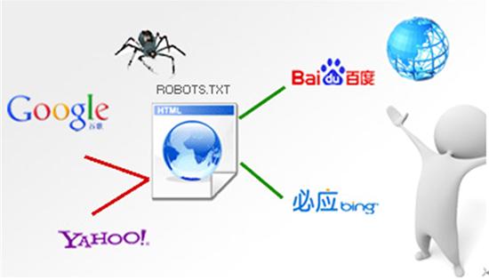 网站robos协议如何写?robos文件制作的注意事项!