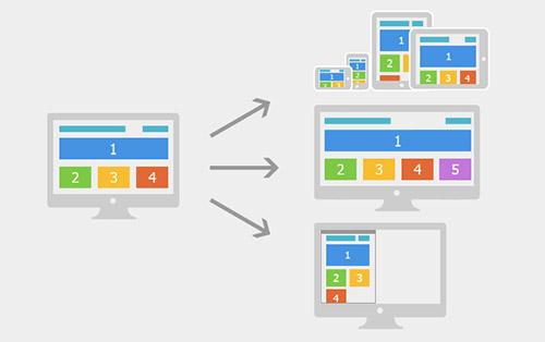 移动端网站SEO优化如何做?